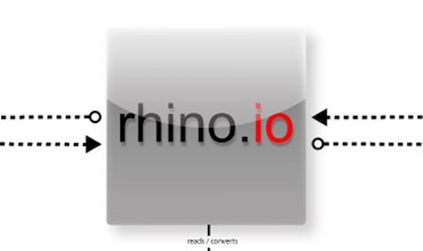 Rhino filter for Cinema 4D